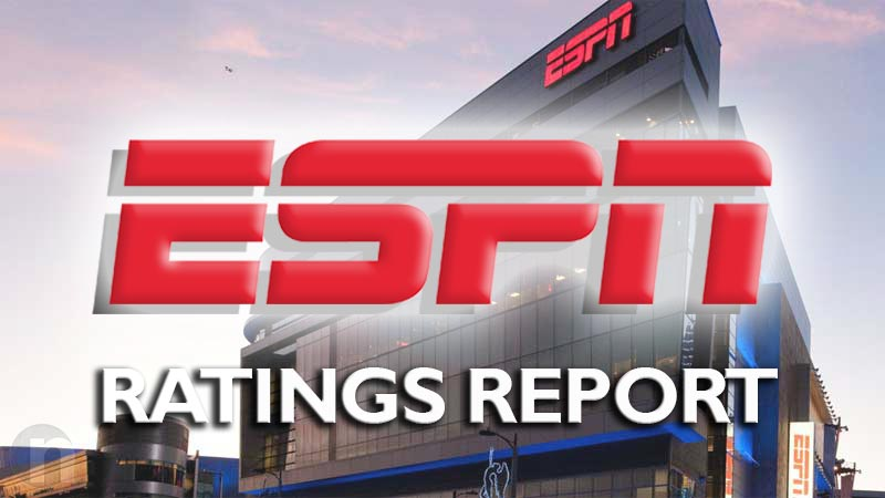 SportsCenter Leads the Way in ESPN Ratings Boost